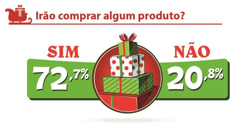 Natal 2016 intencao de compras