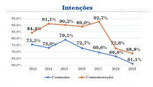 Intencoes19
